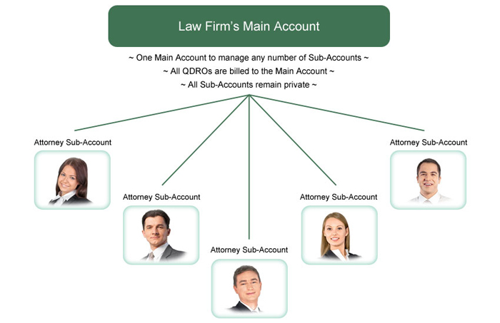 Law Firm Accounts
